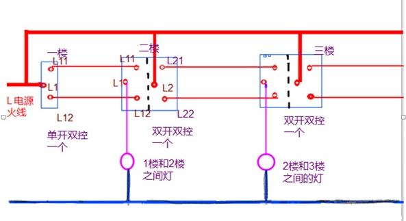 三控开关是什么 三控开关接线图是怎样的